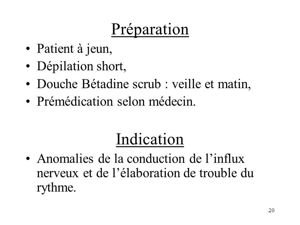 Préparation Patient à jeun, Dépilation short, Douche Bétadine scrub : veille et matin, Prémédication selon médecin. Indication Anomalies de la conduct
