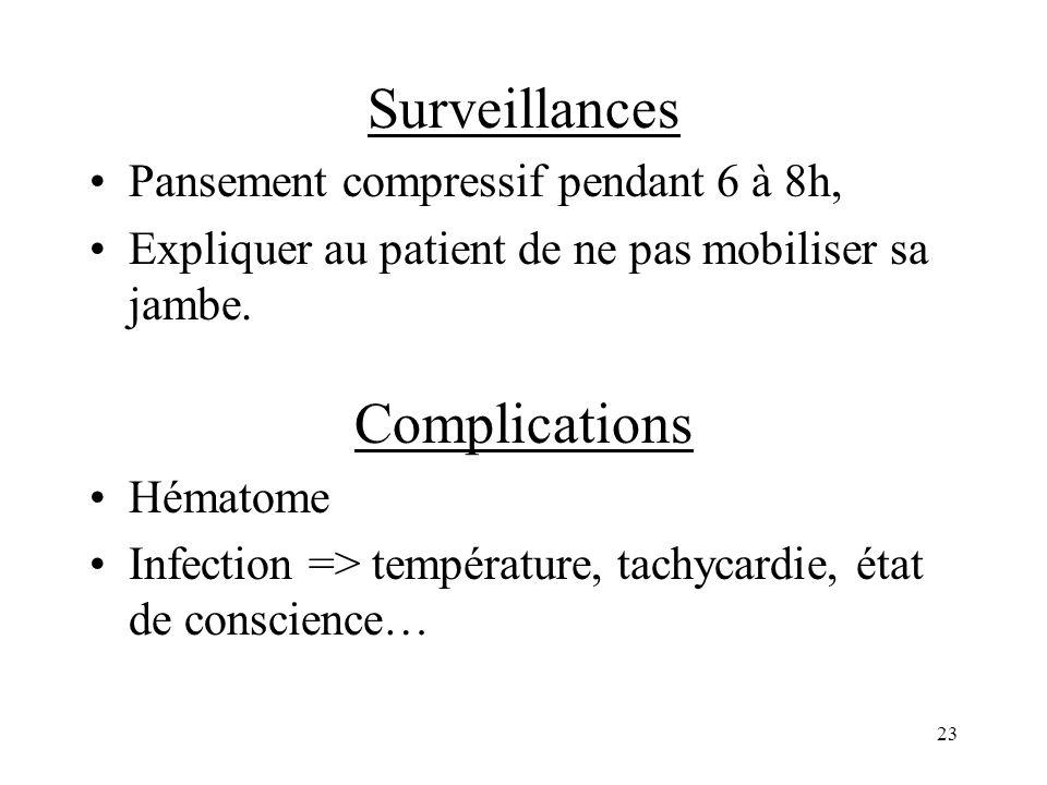 Surveillances Pansement compressif pendant 6 à 8h, Expliquer au patient de ne pas mobiliser sa jambe. Complications Hématome Infection => température,