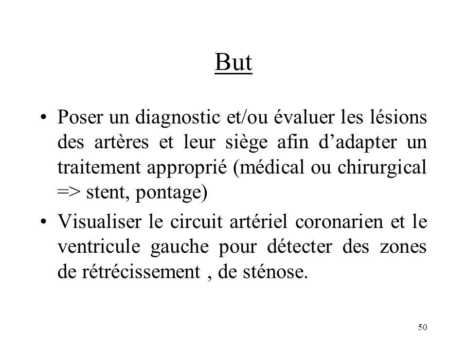 But Poser un diagnostic et/ou évaluer les lésions des artères et leur siège afin dadapter un traitement approprié (médical ou chirurgical => stent, po