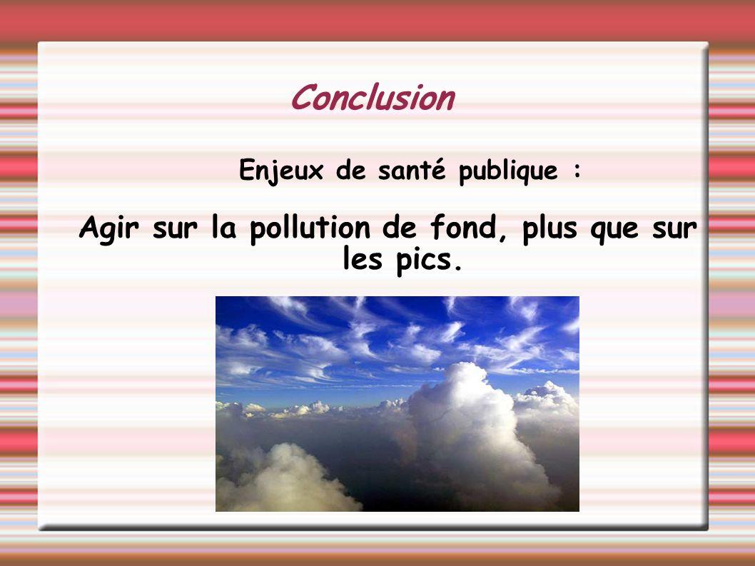 Conclusion Enjeux de santé publique : Agir sur la pollution de fond, plus que sur les pics.