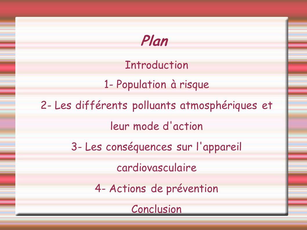 Plan Introduction 1- Population à risque 2- Les différents polluants atmosphériques et leur mode d'action 3- Les conséquences sur l'appareil cardiovas