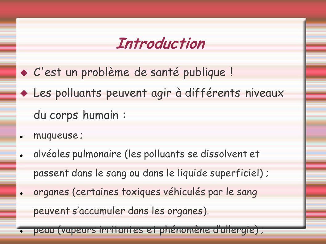 Introduction C'est un problème de santé publique ! Les polluants peuvent agir à différents niveaux du corps humain : muqueuse ; alvéoles pulmonaire (l