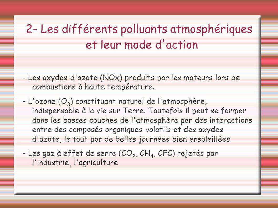 2- Les différents polluants atmosphériques et leur mode d'action - Les oxydes d'azote (NOx) produits par les moteurs lors de combustions à haute tempé