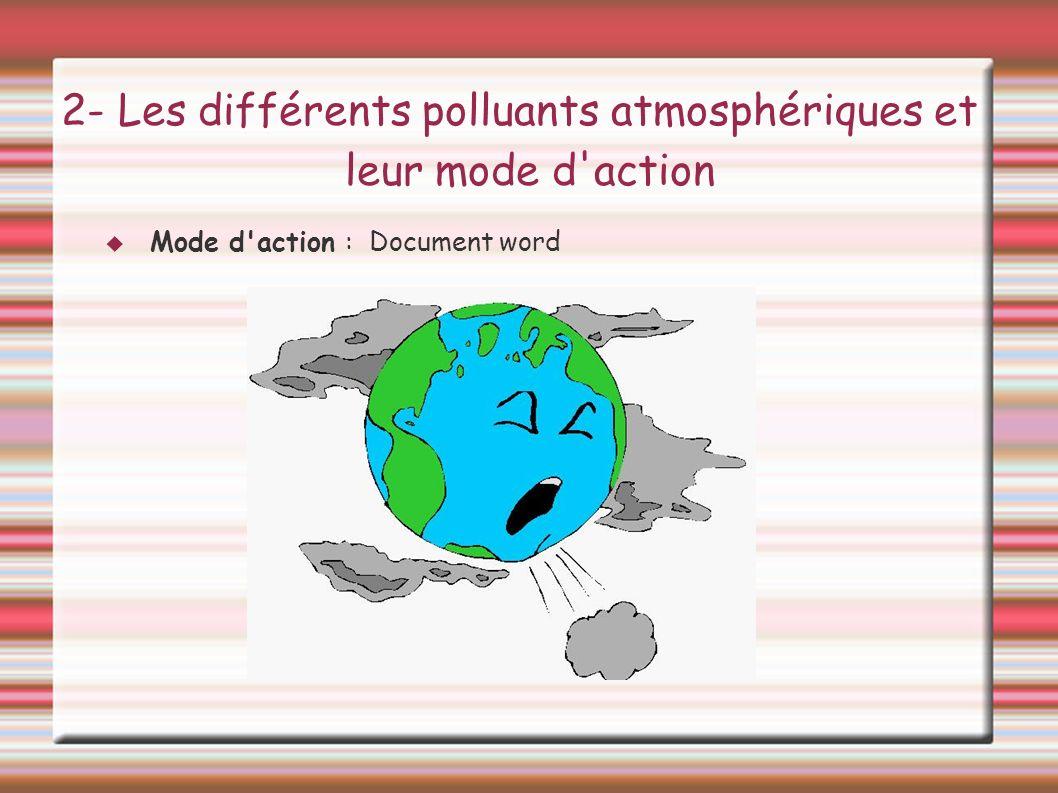 2- Les différents polluants atmosphériques et leur mode d'action Mode d'action : Document word