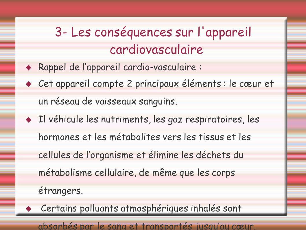 3- Les conséquences sur l'appareil cardiovasculaire Rappel de lappareil cardio-vasculaire : Cet appareil compte 2 principaux éléments : le cœur et un