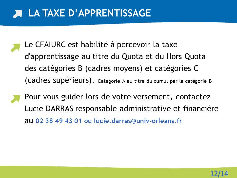 Le CFAIURC est habilité à percevoir la taxe d'apprentissage au titre du Quota et du Hors Quota des catégories B (cadres moyens) et catégories C (cadre