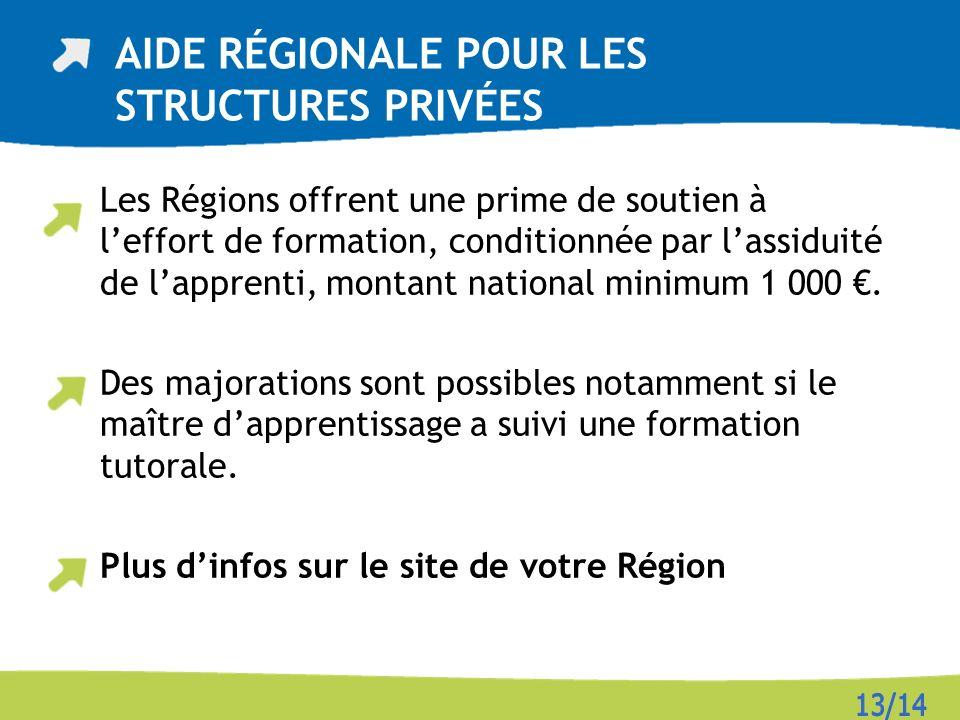 Les Régions offrent une prime de soutien à leffort de formation, conditionnée par lassiduité de lapprenti, montant national minimum 1 000. Des majorat
