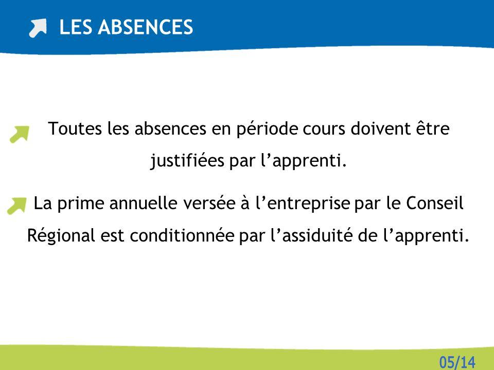Toutes les absences en période cours doivent être justifiées par lapprenti.