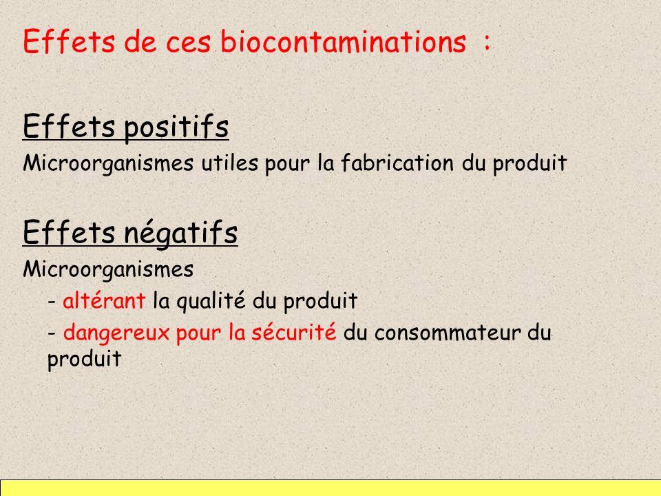 Effets de ces biocontaminations : Effets positifs Microorganismes utiles pour la fabrication du produit Effets négatifs Microorganismes - altérant la