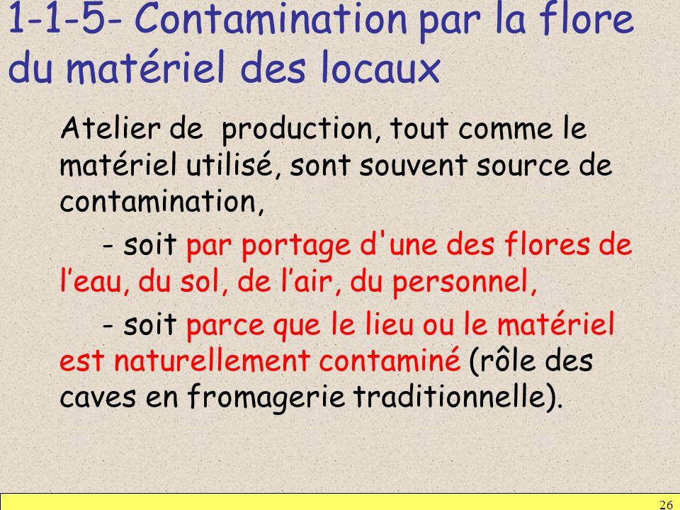 1-1-5- Contamination par la flore du matériel des locaux 26 Atelier de production, tout comme le matériel utilisé, sont souvent source de contaminatio
