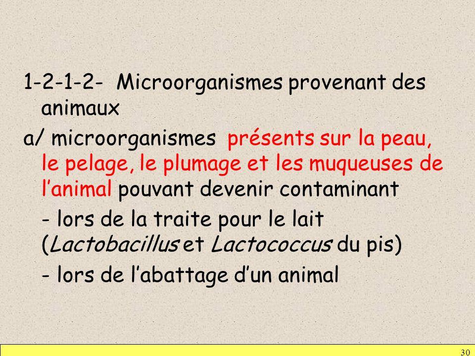 30 1-2-1-2- Microorganismes provenant des animaux a/ microorganismes présents sur la peau, le pelage, le plumage et les muqueuses de lanimal pouvant d