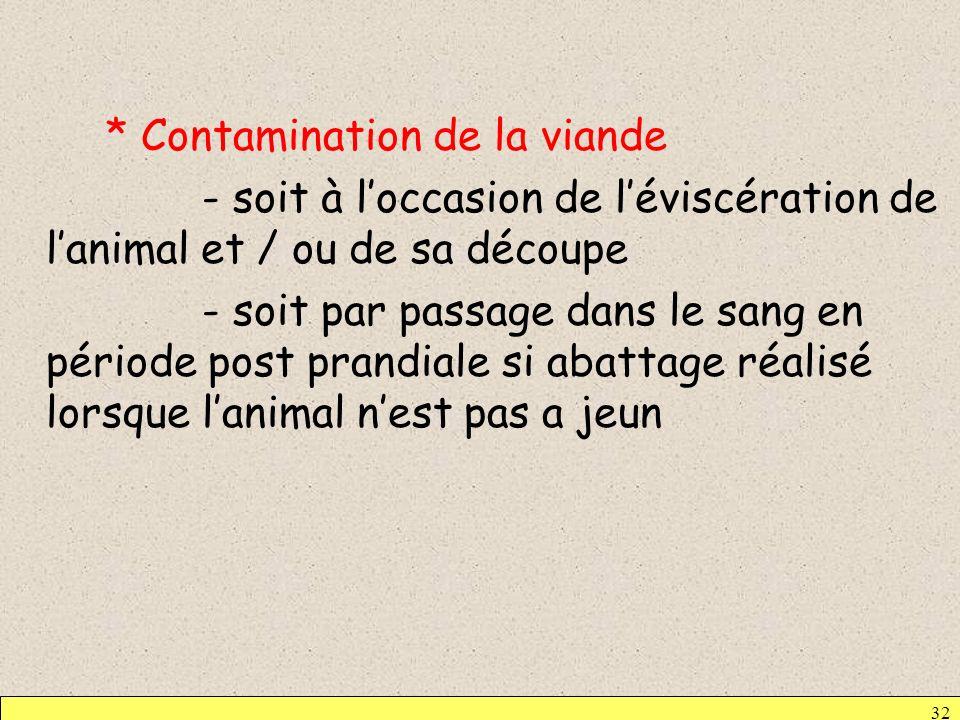 32 * Contamination de la viande - soit à loccasion de léviscération de lanimal et / ou de sa découpe - soit par passage dans le sang en période post p