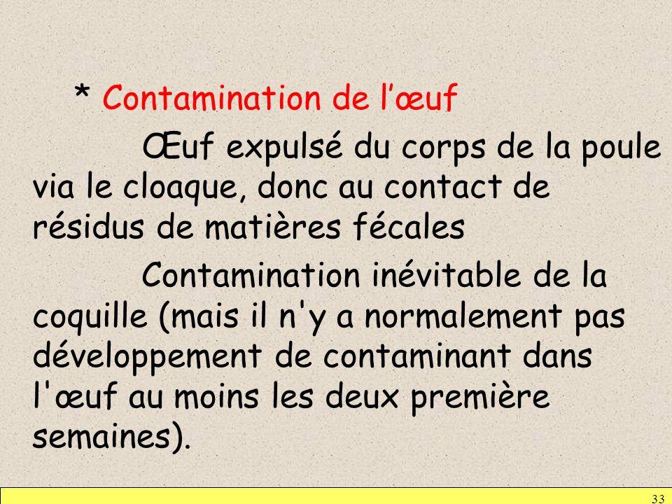 33 * Contamination de lœuf Œuf expulsé du corps de la poule via le cloaque, donc au contact de résidus de matières fécales Contamination inévitable de