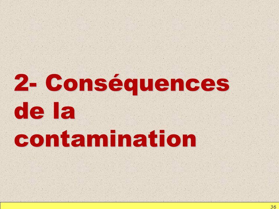 36 2- Conséquences de la contamination