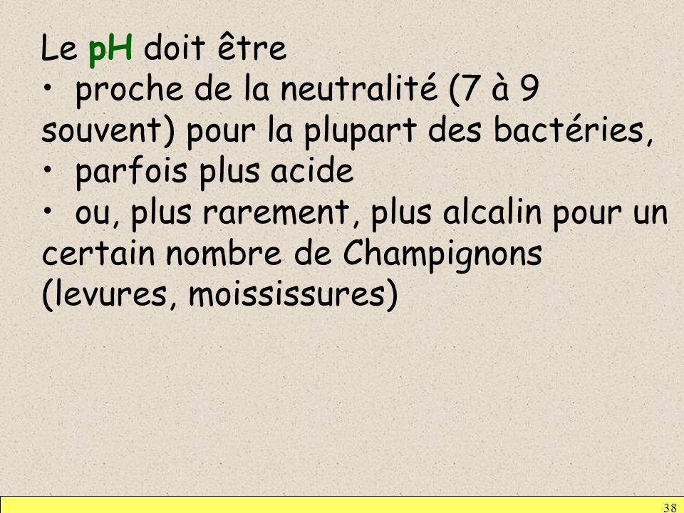 38 Le pH doit être proche de la neutralité (7 à 9 souvent) pour la plupart des bactéries, parfois plus acide ou, plus rarement, plus alcalin pour un c