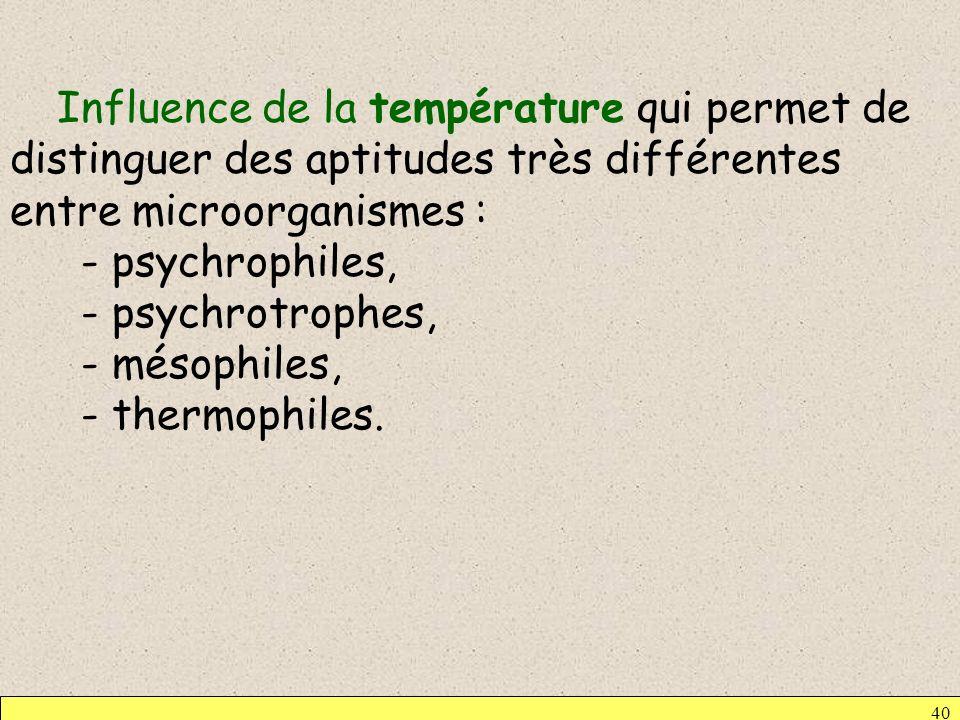 40 Influence de la température qui permet de distinguer des aptitudes très différentes entre microorganismes : - psychrophiles, - psychrotrophes, - mé