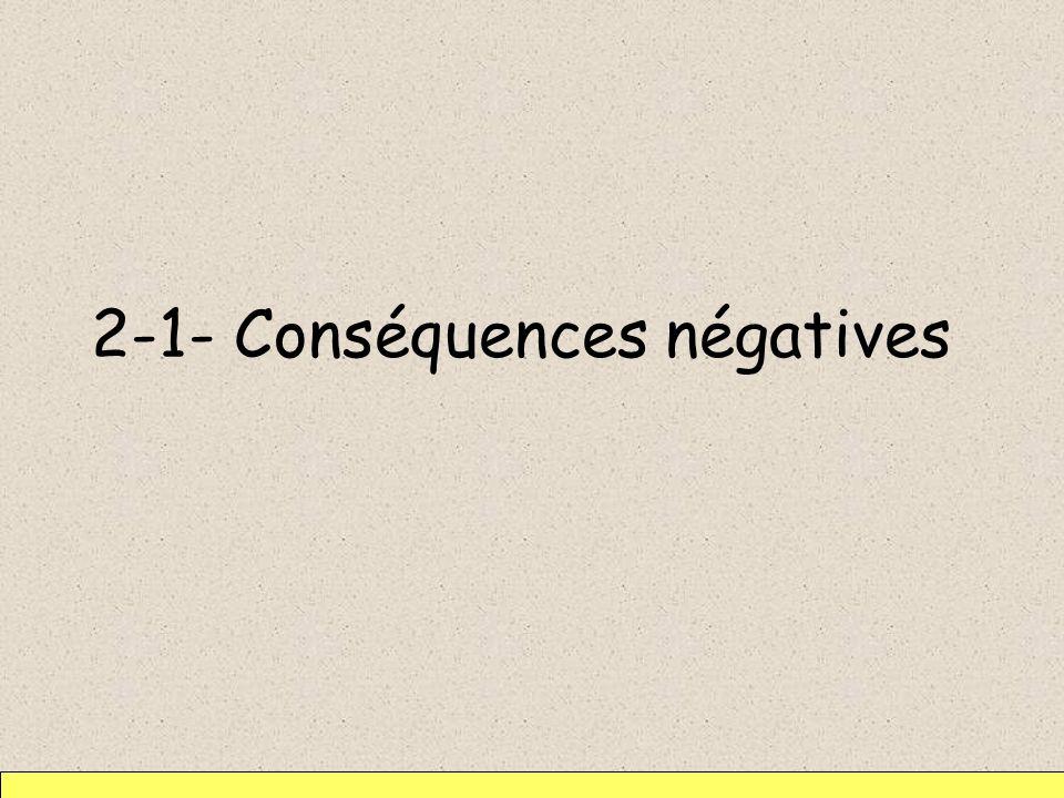 2-1- Conséquences négatives