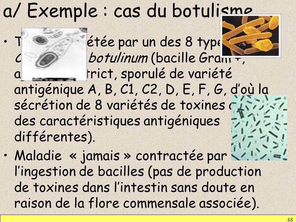 a/ Exemple : cas du botulisme Toxine secrétée par un des 8 types de Clostridium botulinum (bacille Gram +, anaérobie strict, sporulé de variété antigé