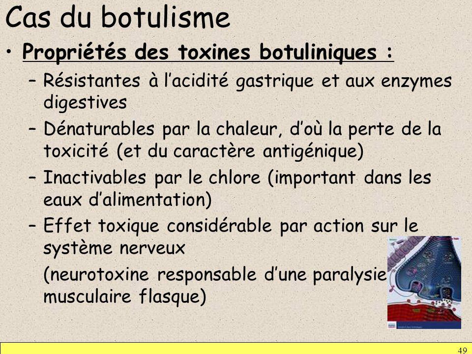 Cas du botulisme Propriétés des toxines botuliniques : –Résistantes à lacidité gastrique et aux enzymes digestives –Dénaturables par la chaleur, doù l