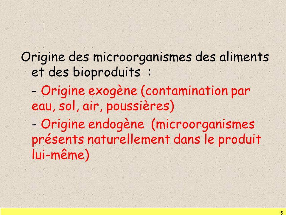 Origine des microorganismes des aliments et des bioproduits : - Origine exogène (contamination par eau, sol, air, poussières) - Origine endogène (micr