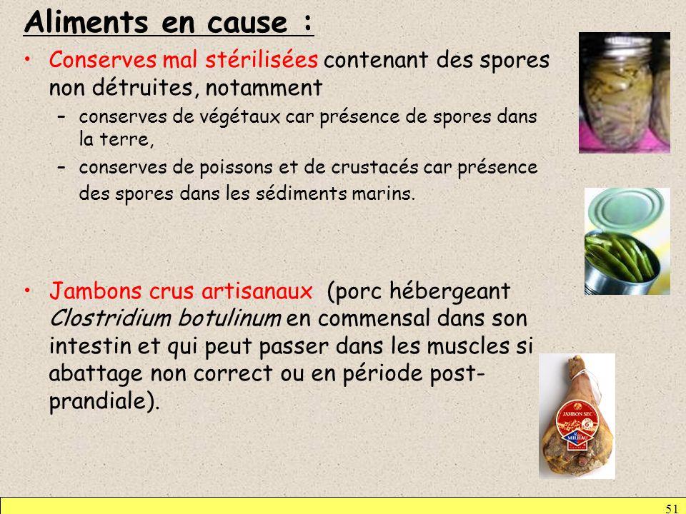 Aliments en cause : Conserves mal stérilisées contenant des spores non détruites, notamment –conserves de végétaux car présence de spores dans la terr