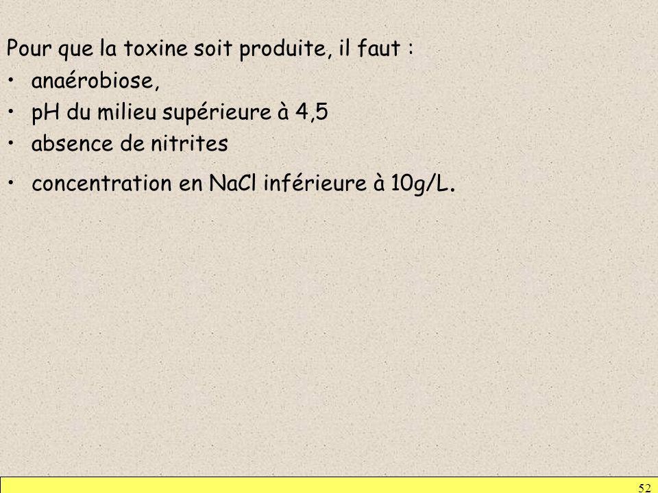 Pour que la toxine soit produite, il faut : anaérobiose, pH du milieu supérieure à 4,5 absence de nitrites concentration en NaCl inférieure à 10g/L. 5