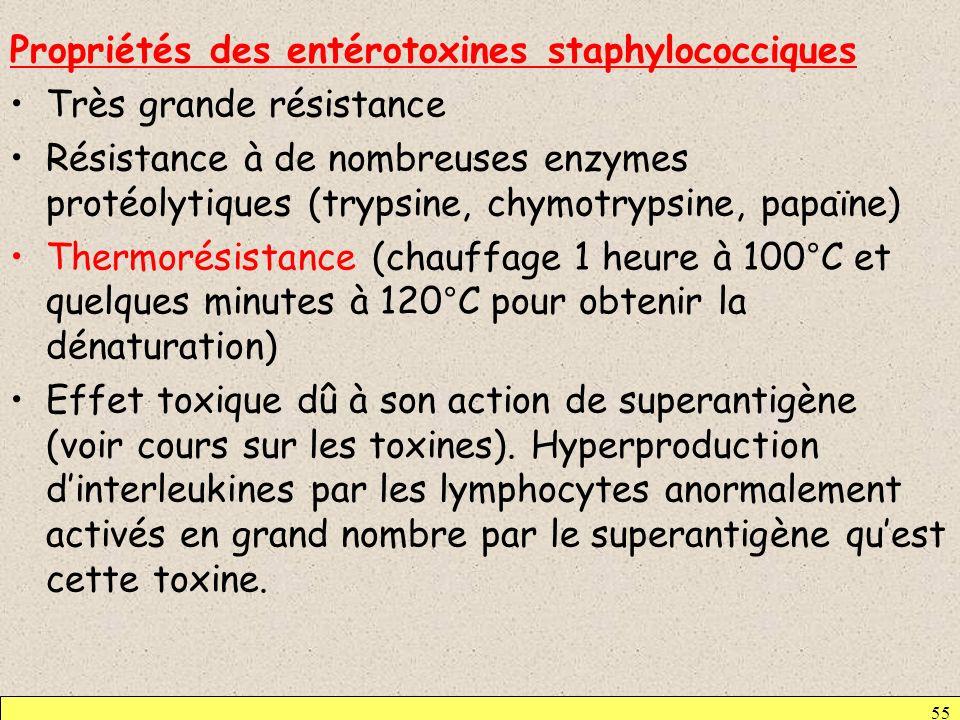 Propriétés des entérotoxines staphylococciques Très grande résistance Résistance à de nombreuses enzymes protéolytiques (trypsine, chymotrypsine, papa