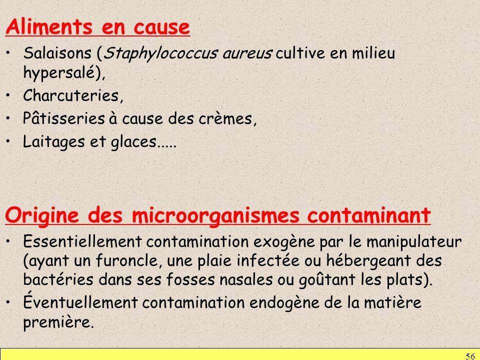 Aliments en cause Salaisons (Staphylococcus aureus cultive en milieu hypersalé), Charcuteries, Pâtisseries à cause des crèmes, Laitages et glaces.....