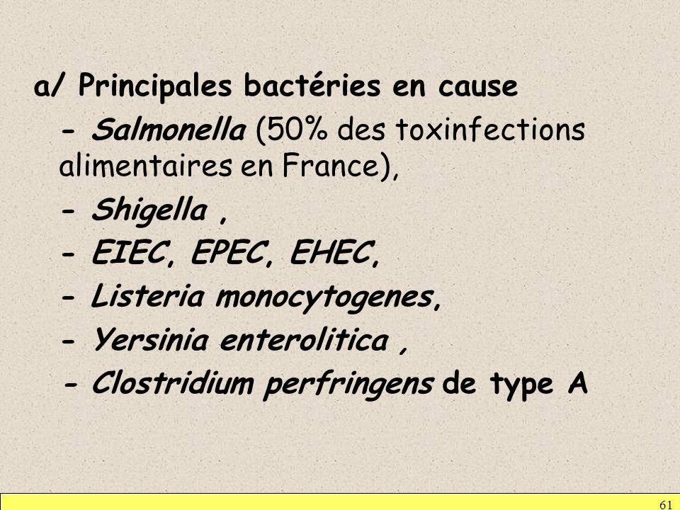 a/ Principales bactéries en cause - Salmonella (50% des toxinfections alimentaires en France), - Shigella, - EIEC, EPEC, EHEC, - Listeria monocytogene