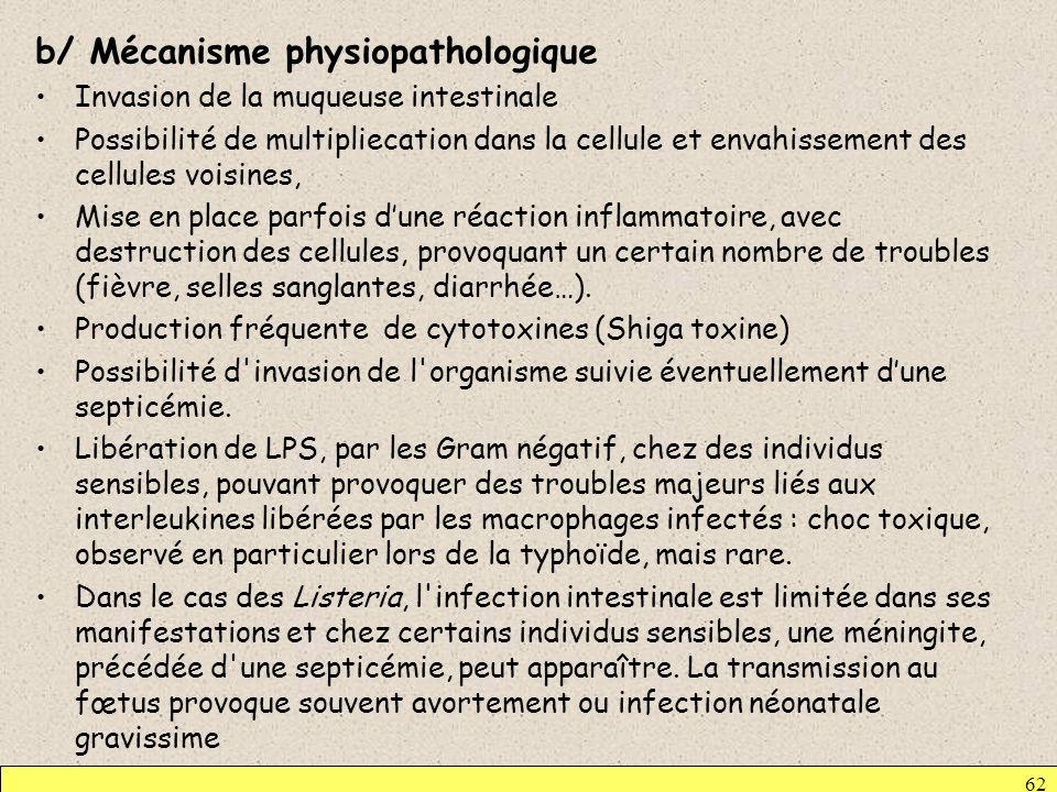 b/ Mécanisme physiopathologique Invasion de la muqueuse intestinale Possibilité de multipliecation dans la cellule et envahissement des cellules voisi