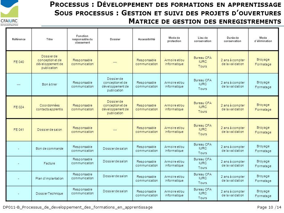 DP011-B_Processus_de_developpement_des_formations_en_apprentissage Page 10 /14 P ROCESSUS : D ÉVELOPPEMENT DES FORMATIONS EN APPRENTISSAGE S OUS PROCE