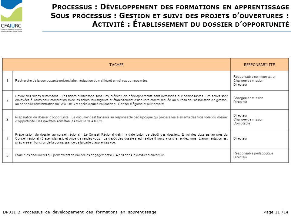 DP011-B_Processus_de_developpement_des_formations_en_apprentissage Page 11 /14 P ROCESSUS : D ÉVELOPPEMENT DES FORMATIONS EN APPRENTISSAGE S OUS PROCE