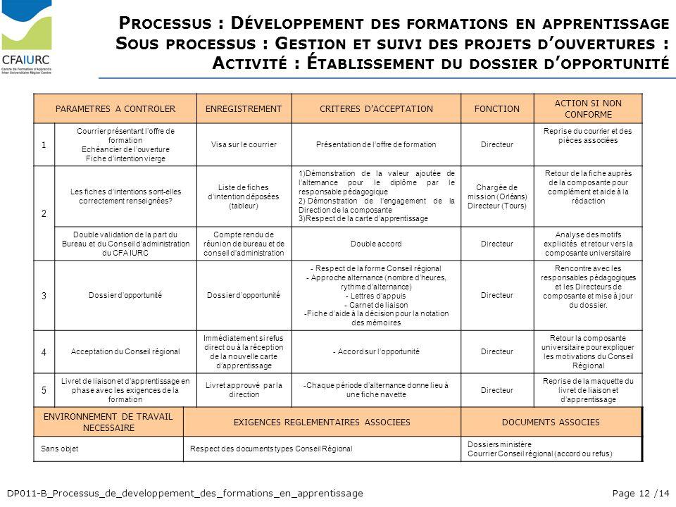 DP011-B_Processus_de_developpement_des_formations_en_apprentissage Page 12 /14 P ROCESSUS : D ÉVELOPPEMENT DES FORMATIONS EN APPRENTISSAGE S OUS PROCE