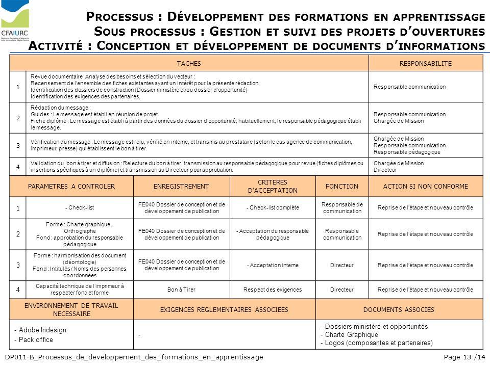 DP011-B_Processus_de_developpement_des_formations_en_apprentissage Page 13 /14 P ROCESSUS : D ÉVELOPPEMENT DES FORMATIONS EN APPRENTISSAGE S OUS PROCE