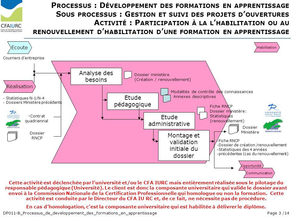 Page 3 /14DP011-B_Processus_de_developpement_des_formations_en_apprentissage P ROCESSUS : D ÉVELOPPEMENT DES FORMATIONS EN APPRENTISSAGE S OUS PROCESS