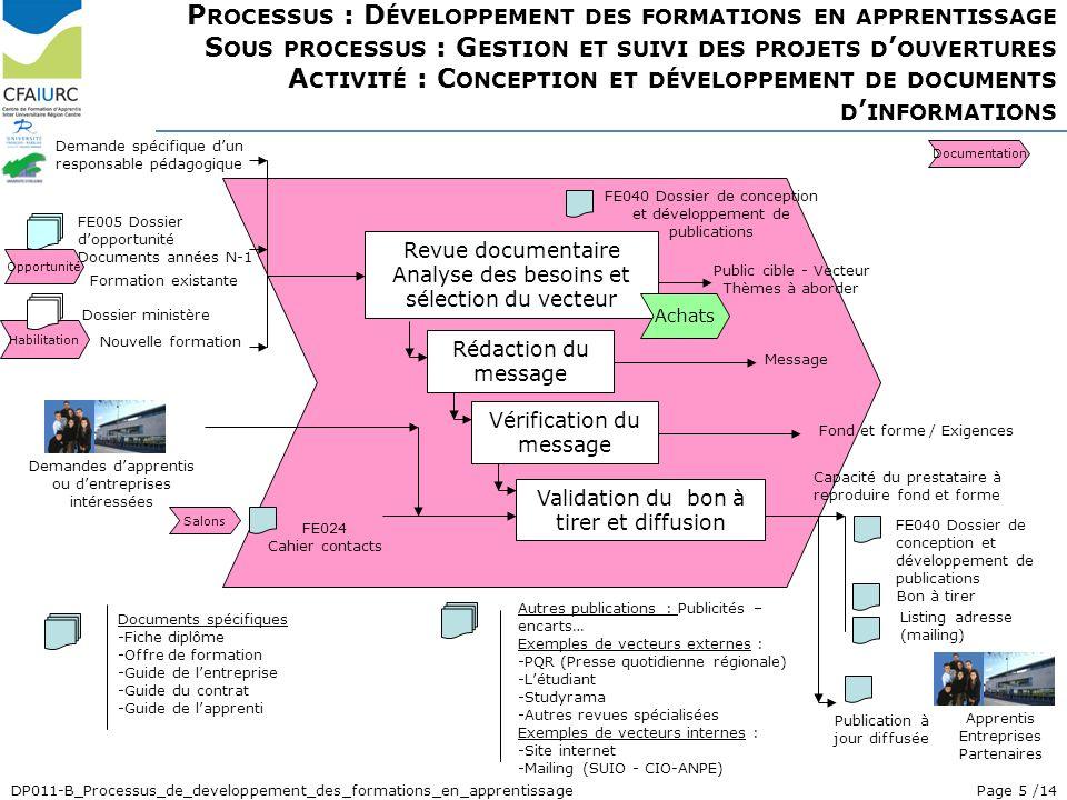 DP011-B_Processus_de_developpement_des_formations_en_apprentissage P ROCESSUS : D ÉVELOPPEMENT DES FORMATIONS EN APPRENTISSAGE S OUS PROCESSUS : G EST