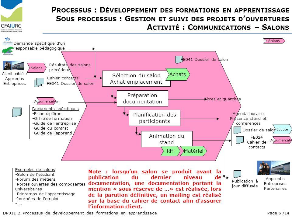 DP011-B_Processus_de_developpement_des_formations_en_apprentissage Page 6 /14 P ROCESSUS : D ÉVELOPPEMENT DES FORMATIONS EN APPRENTISSAGE S OUS PROCES