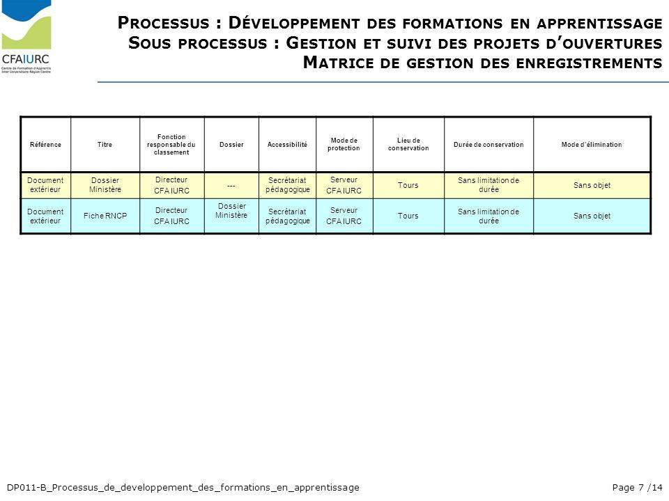 DP011-B_Processus_de_developpement_des_formations_en_apprentissage Page 7 /14 P ROCESSUS : D ÉVELOPPEMENT DES FORMATIONS EN APPRENTISSAGE S OUS PROCES