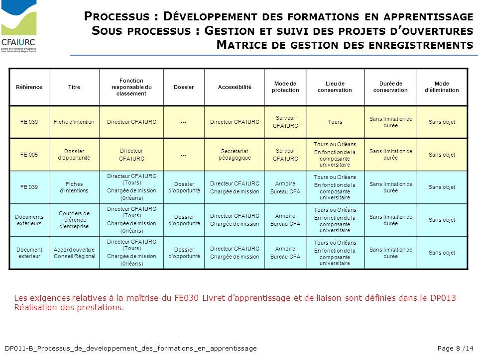 DP011-B_Processus_de_developpement_des_formations_en_apprentissage Page 8 /14 P ROCESSUS : D ÉVELOPPEMENT DES FORMATIONS EN APPRENTISSAGE S OUS PROCES