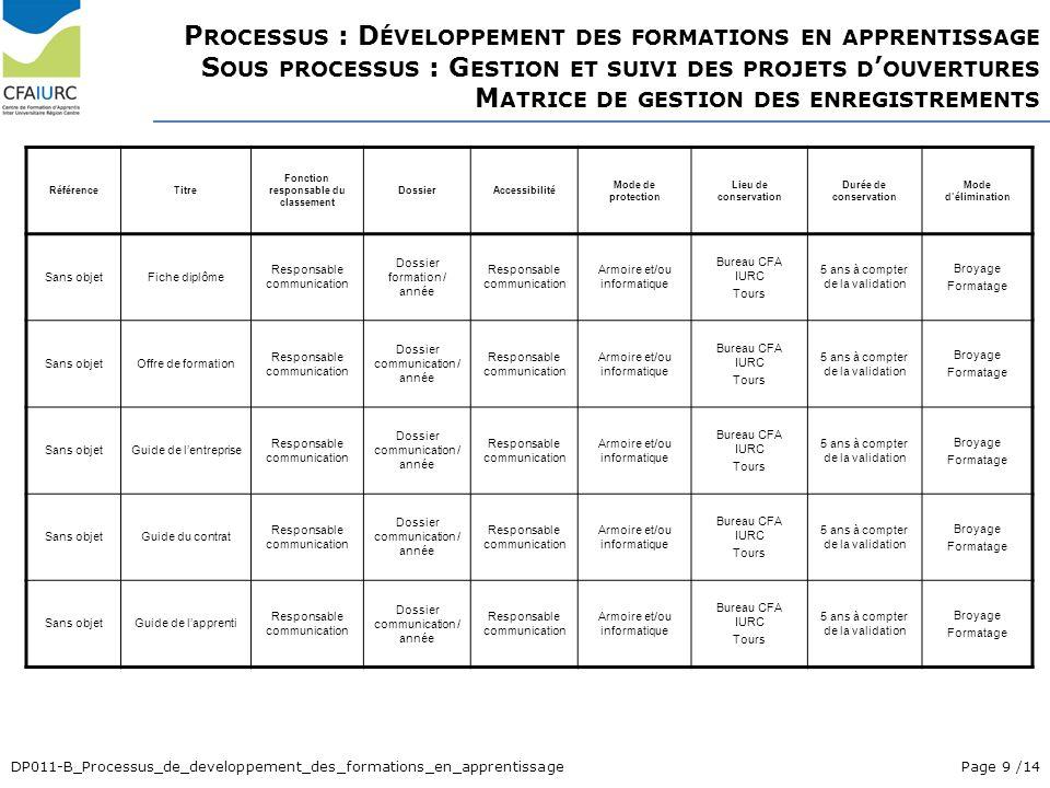 DP011-B_Processus_de_developpement_des_formations_en_apprentissage Page 9 /14 P ROCESSUS : D ÉVELOPPEMENT DES FORMATIONS EN APPRENTISSAGE S OUS PROCES