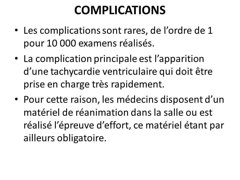 COMPLICATIONS Les complications sont rares, de lordre de 1 pour 10 000 examens réalisés. La complication principale est lapparition dune tachycardie v