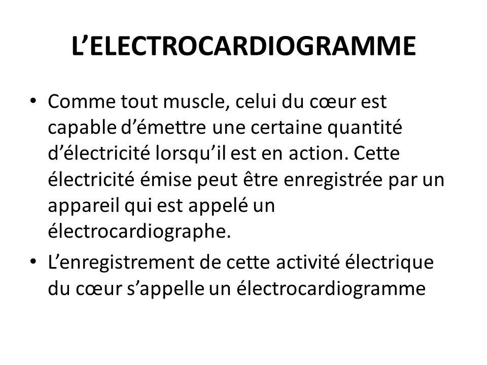 LELECTROCARDIOGRAMME Comme tout muscle, celui du cœur est capable démettre une certaine quantité délectricité lorsquil est en action. Cette électricit