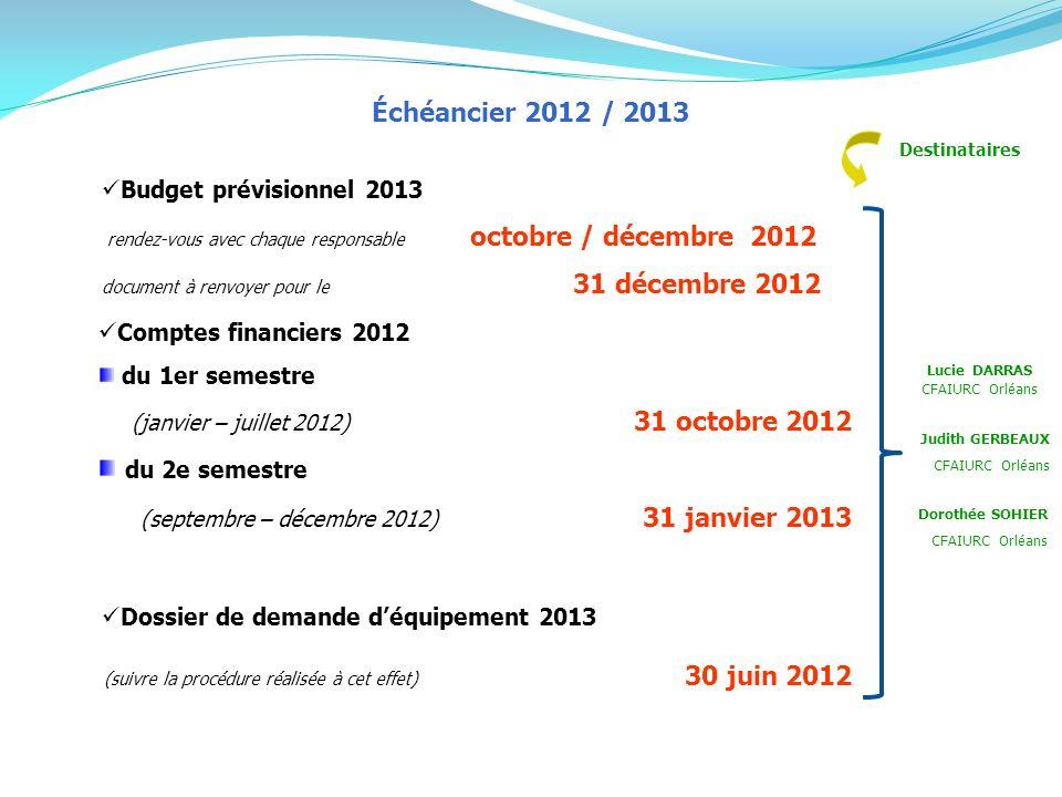 Destinataires Lucie DARRAS CFAIURC Orléans Budget prévisionnel 2013 rendez-vous avec chaque responsable octobre / décembre 2012 document à renvoyer po