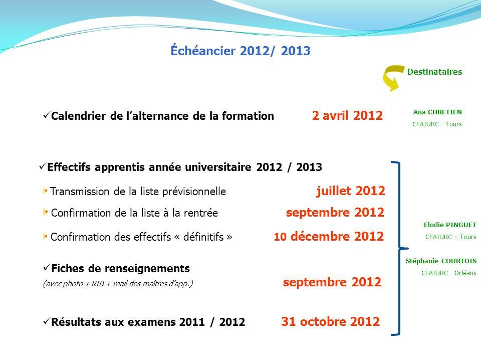Échéancier 2012/ 2013 Destinataires Elodie PINGUET CFAIURC – Tours Stéphanie COURTOIS CFAIURC - Orléans Effectifs apprentis année universitaire 2012 /