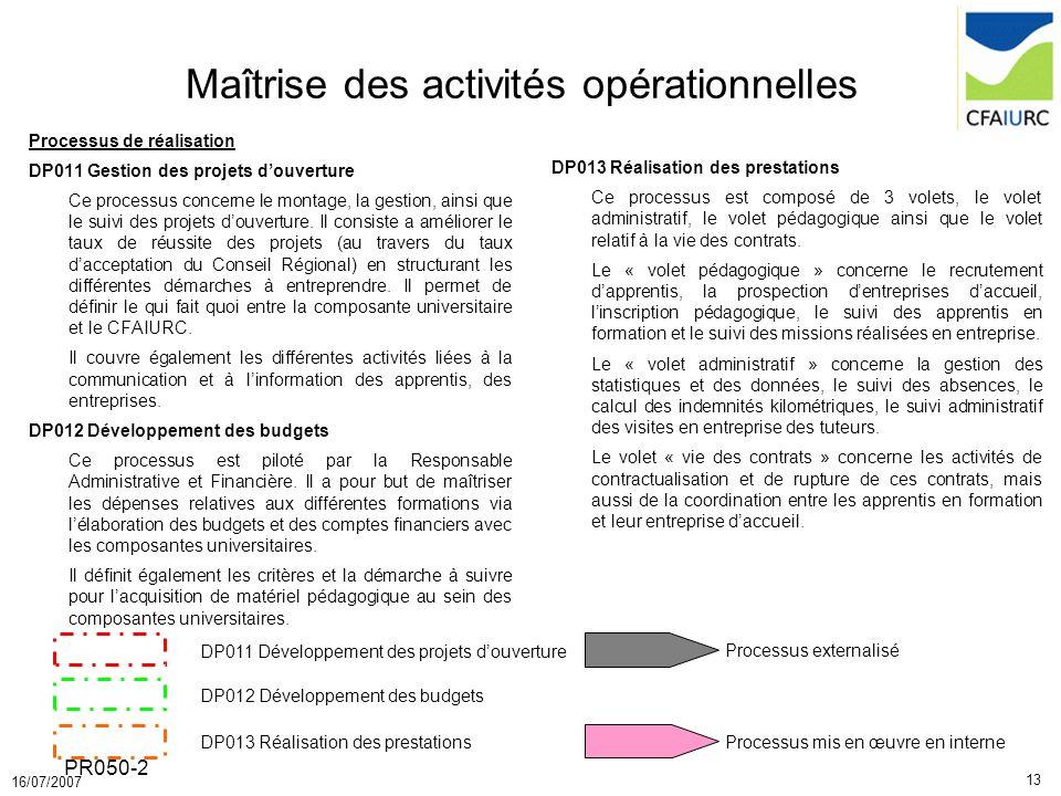 13 16/07/2007 PR050-2 Maîtrise des activités opérationnelles Processus de réalisation DP011 Gestion des projets douverture Ce processus concerne le mo