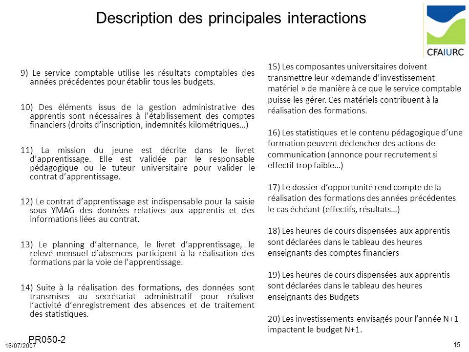 15 16/07/2007 PR050-2 Description des principales interactions 9) Le service comptable utilise les résultats comptables des années précédentes pour ét
