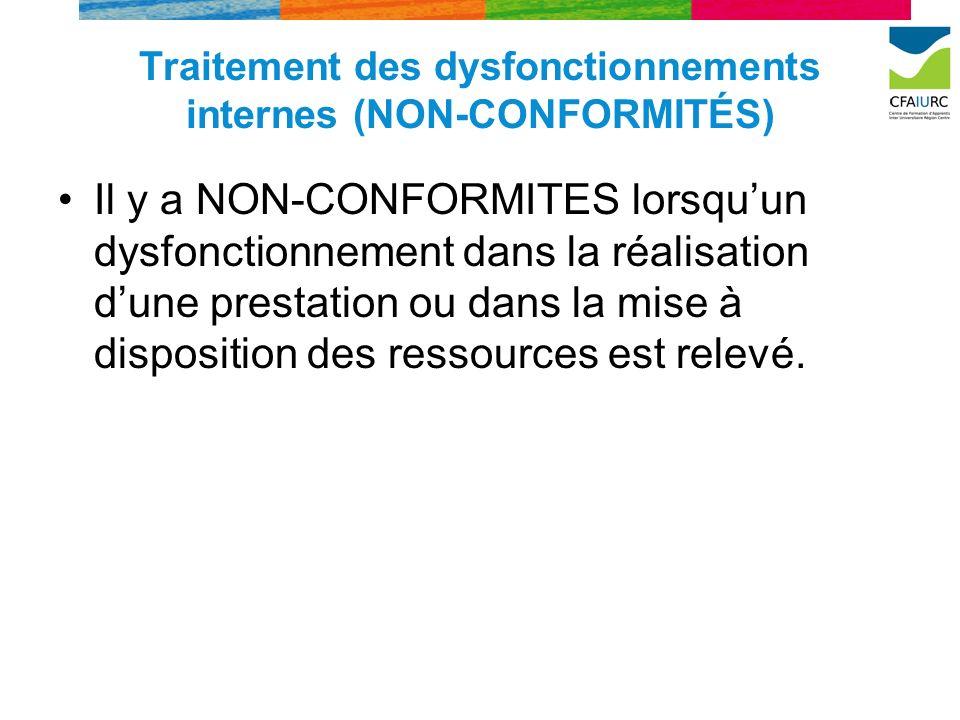 Traitement des dysfonctionnements internes (NON-CONFORMITÉS) Il y a NON-CONFORMITES lorsquun dysfonctionnement dans la réalisation dune prestation ou