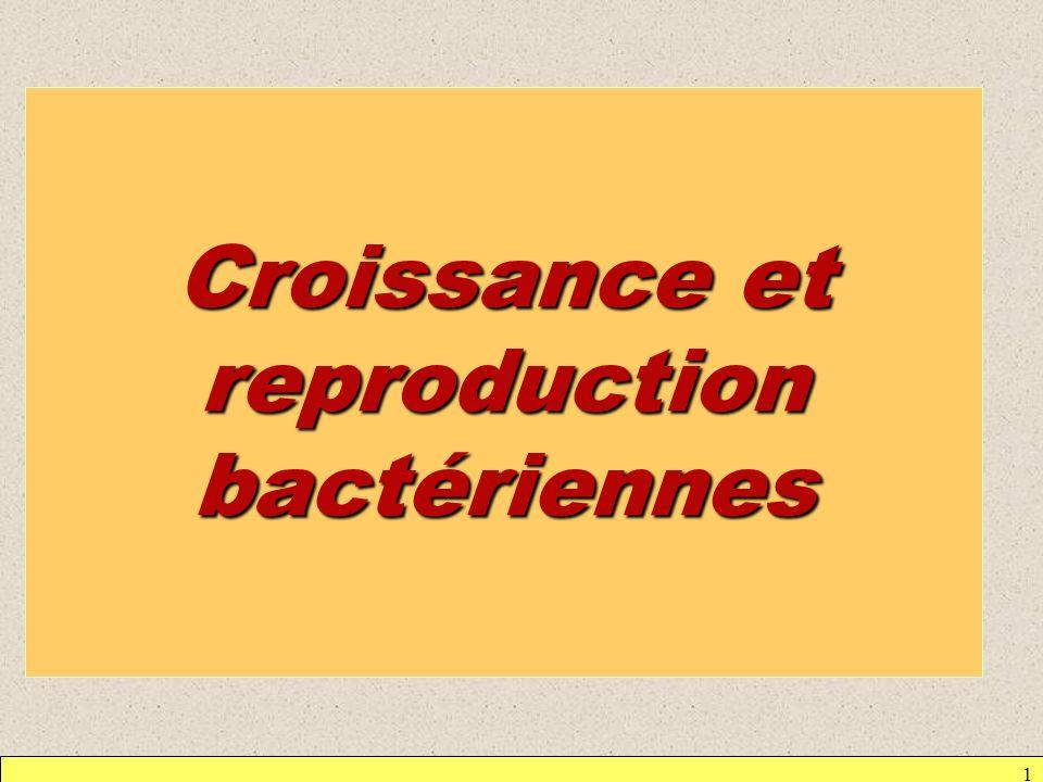 Définitions Croissance = accroissement ordonné de tous les composants dun organisme Reproduction = fabrication dun nouvel individu - par union de gamètes (reproduction sexuée) - par mécanisme asexué Remarque : pour une bactérie, la croissance est toujours suivie de la reproduction asexuée