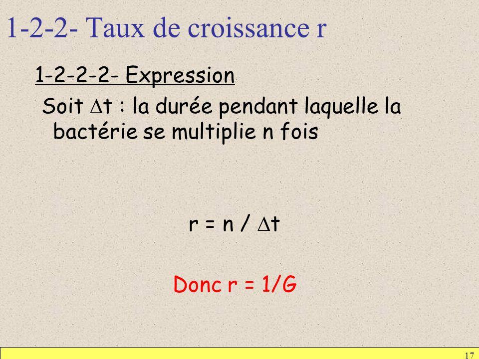 1-2-2- Taux de croissance r 1-2-2-2- Expression Soit t : la durée pendant laquelle la bactérie se multiplie n fois r = n / t Donc r = 1/G 17
