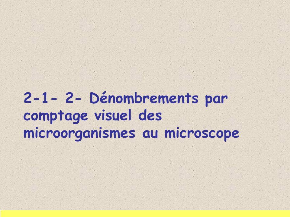 2-1- 2- Dénombrements par comptage visuel des microorganismes au microscope